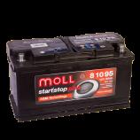 аккумулятор 95 MOLL AGM R
